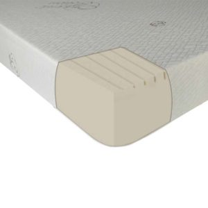 Fully_Orthopedic_mattress